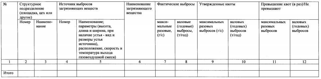 таблица 2.5 отчета ПЭК