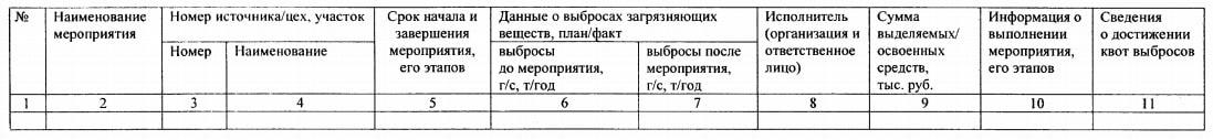 таблица 2.6 отчета ПЭК