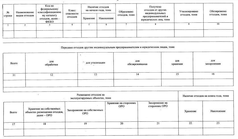 таблица 4.3 отчета ПЭК