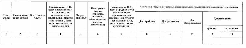 Отчет по ПЭК. Форма, образец и описание