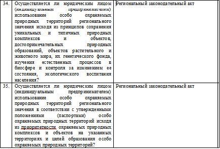 Проверочный лист, применяемый при осуществлении регионального государственного экологического надзора