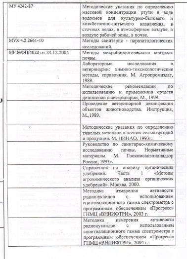 Перечень нормативной документации, на которую даны ссылки в тексте ТУ