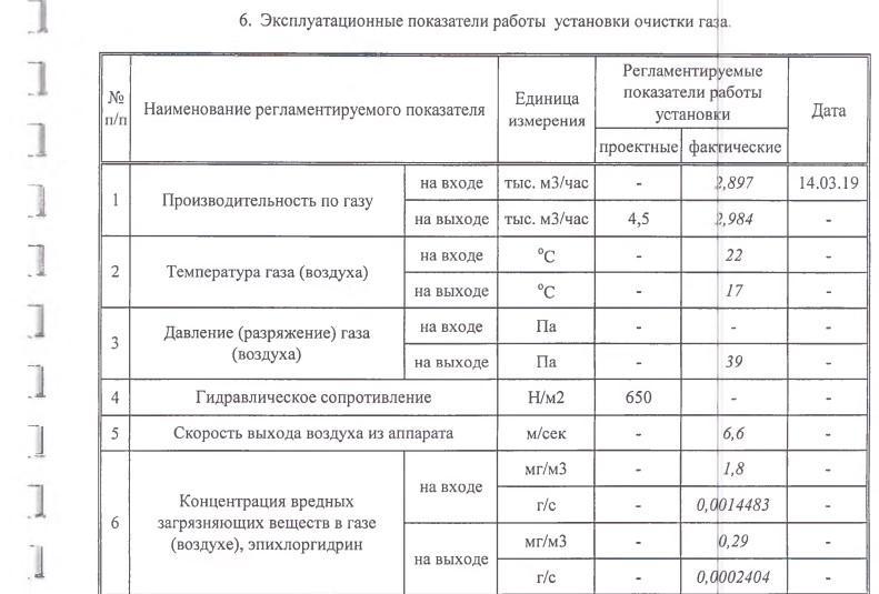 паспорт ГОУ УКМ-Ц 4250-4B/11/F7