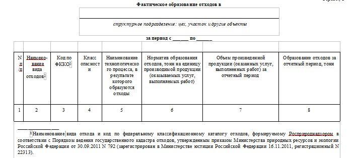 Форма технического отчета по отходам - технический отчет по отходам