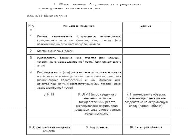 отчет по ПЭК - общие сведения об организации