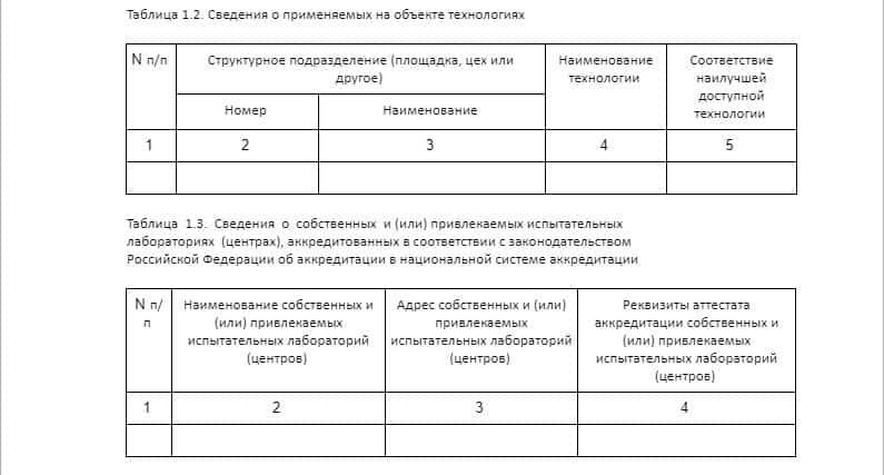 таблица 1.2 - СВЕДЕНИЯ О ПРИМЕНЯЕМЫХ НА ОБЪЕКТЕ ТЕХНОЛОГИЯХ