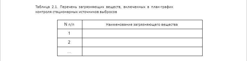 таблица 2.1 ПЕРЕЧЕНЬ ЗАГРЯЗНЯЮЩИХ ВЕЩЕСТВ, ВКЛЮЧЕННЫХ В ПЛАН-ГРАФИК КОНТРОЛЯ СТАЦИОНАРНЫХ ИСТОЧНИКОВ ВЫБРОСОВ