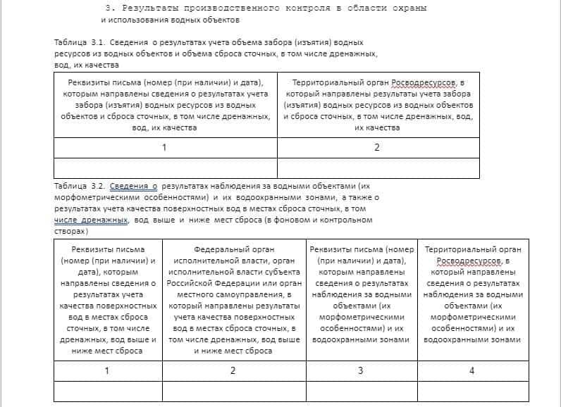 отчет по ПЭК - РЕЗУЛЬТАТЫ ПРОИЗВОДСТВЕННОГО КОНТРОЛЯ В ОБЛАСТИ ОХРАНЫ И ИСПОЛЬЗОВАНИЯ ВОДНЫХ ОБЪЕКТОВ
