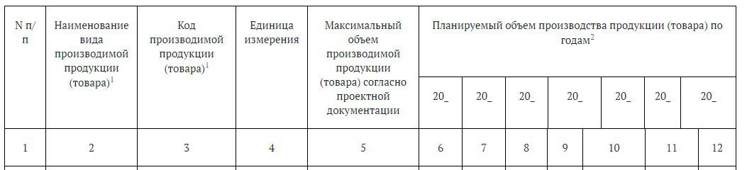 """заявка на R""""H - таблица 1.1"""