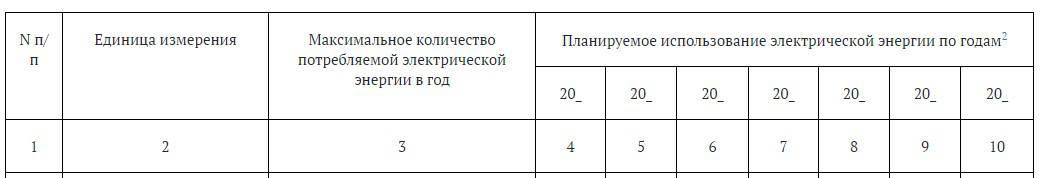 таблица 1.4. Информация об использовании электрической энергии