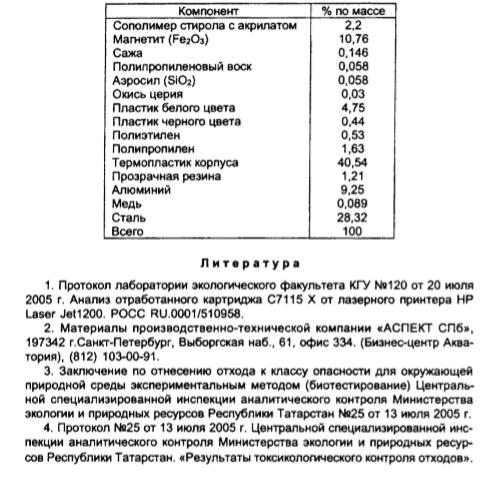 состав отхода отработанного картриджа (отходы оргтехники)
