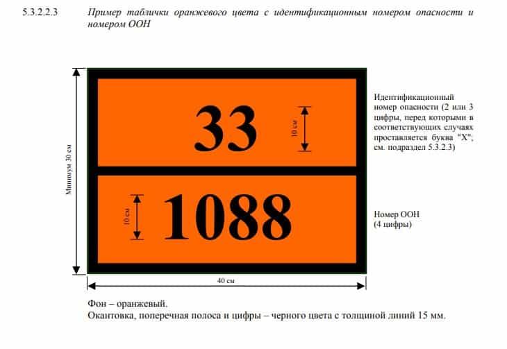Оранжевая табличка для транспортировки отходов