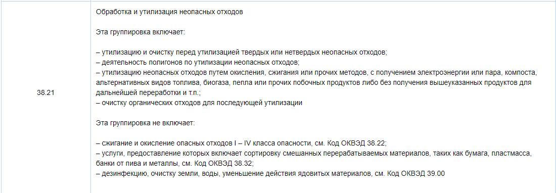 ОКВЭД 38.21 для акта об утилизации товаров
