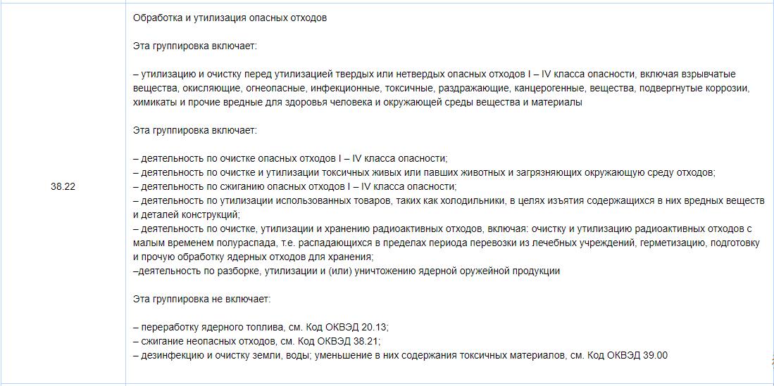 ОКВЭД 38.22 для акта об утилизации товаров
