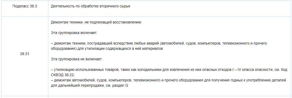 ОКВЭД 38.31 для акта об утилизации товаров