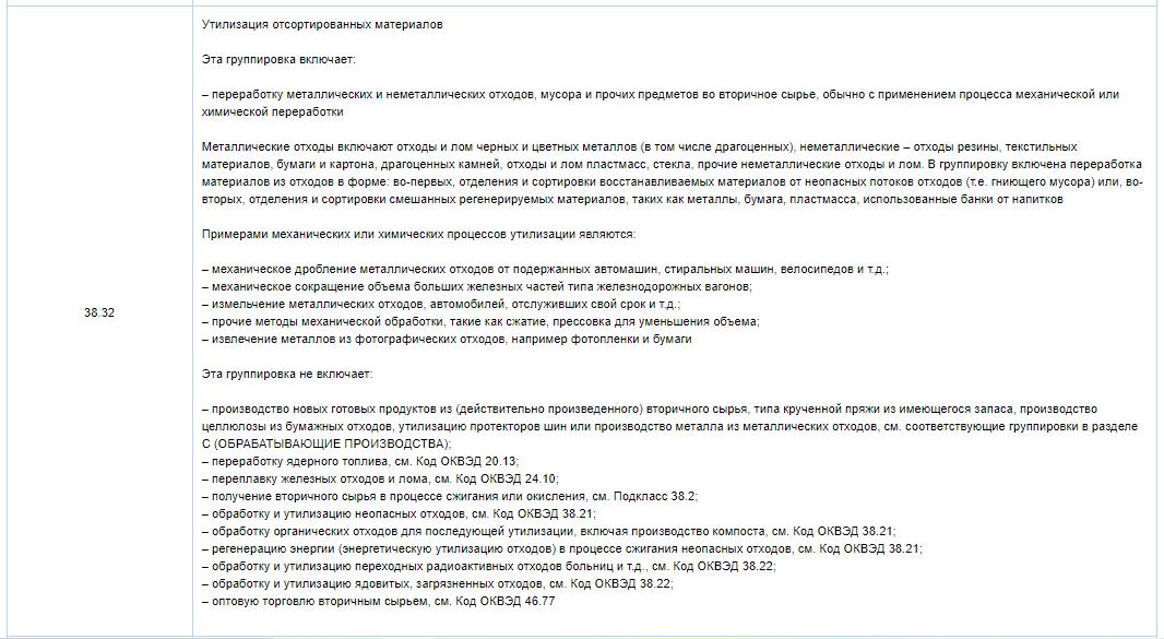 ОКВЭД 38.32 для акта об утилизации товаров